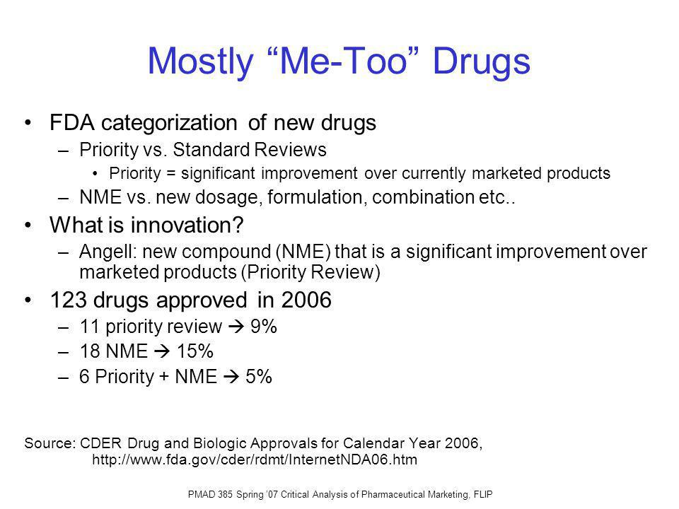 PMAD 385 Spring 07 Critical Analysis of Pharmaceutical Marketing, FLIP Mostly Me-Too Drugs FDA categorization of new drugs –Priority vs.