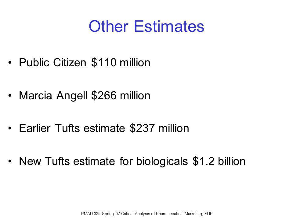 PMAD 385 Spring 07 Critical Analysis of Pharmaceutical Marketing, FLIP Other Estimates Public Citizen $110 million Marcia Angell $266 million Earlier Tufts estimate $237 million New Tufts estimate for biologicals $1.2 billion