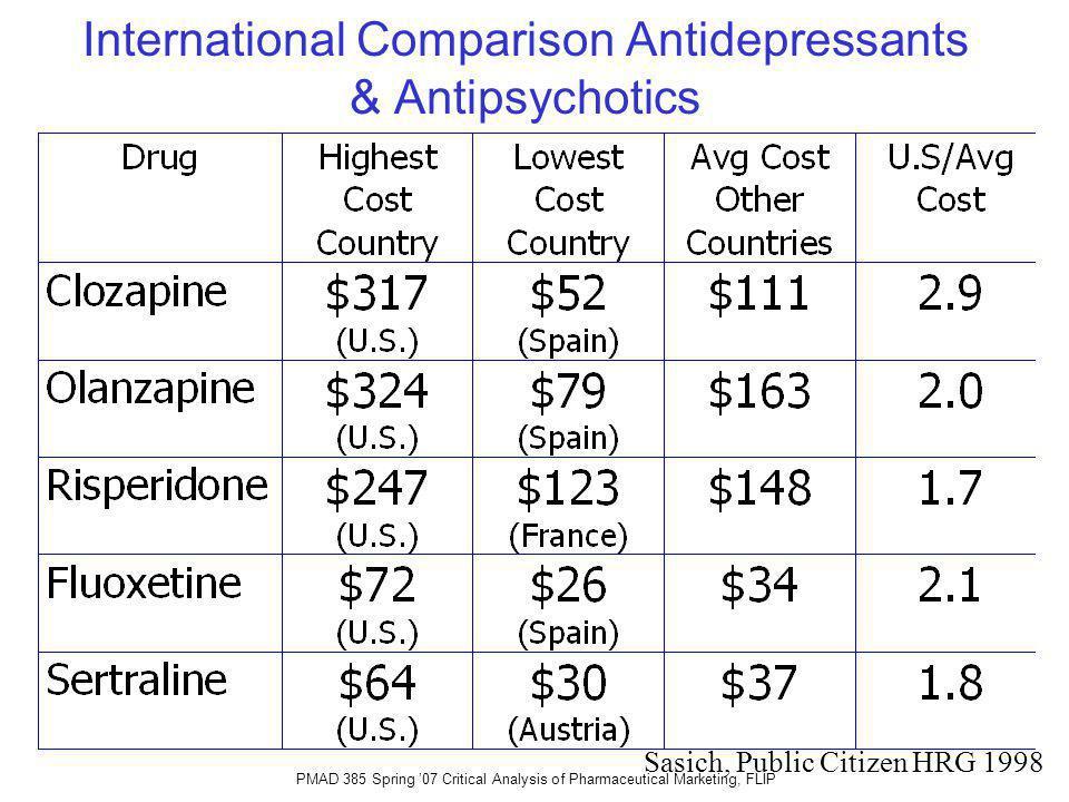 PMAD 385 Spring 07 Critical Analysis of Pharmaceutical Marketing, FLIP International Comparison Antidepressants & Antipsychotics Sasich, Public Citize