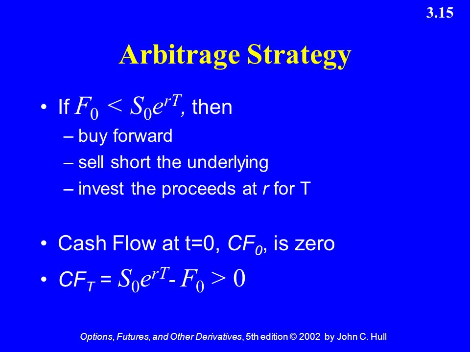 Options, Futures, and Other Derivatives, 5th edition © 2002 by John C. Hull 3.15 Arbitrage Strategy If F 0 < S 0 e rT, then –buy forward –sell short t