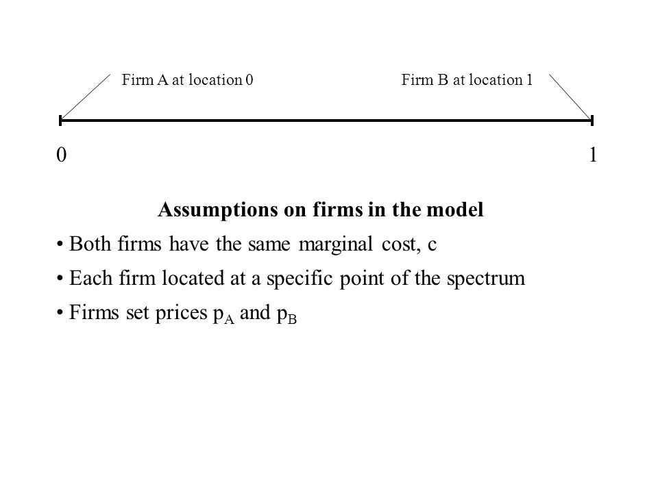 Firm A at location 0Firm B at location 1 01 Assumptions on firms in the model Both firms have the same marginal cost, c Each firm located at a specific point of the spectrum Firms set prices p A and p B