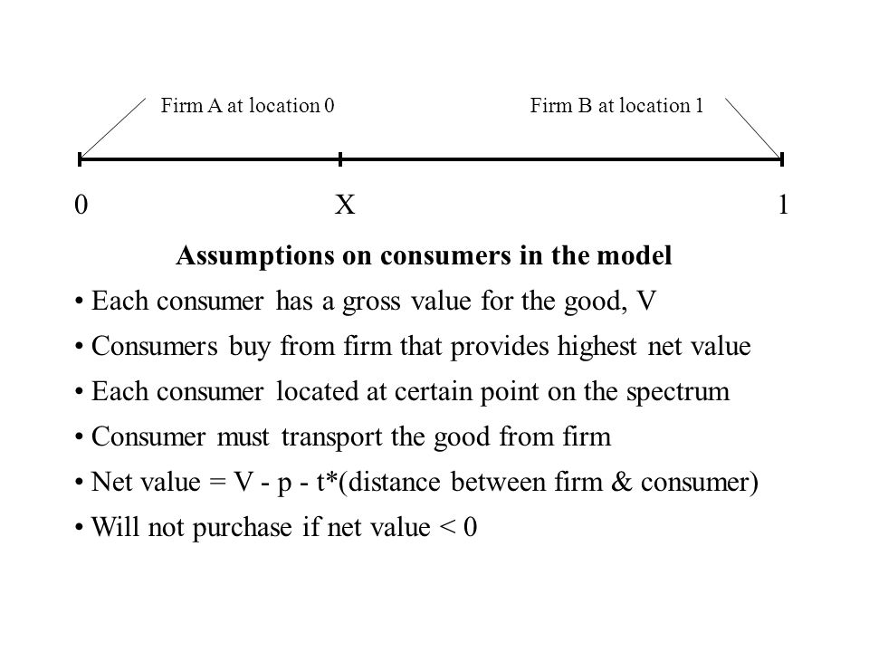 Firm A at location 0Firm B at location 1 01 Assumptions on consumers in the model Each consumer has a gross value for the good, V Consumers buy from firm that provides highest net value Each consumer located at certain point on the spectrum Consumer must transport the good from firm Net value = V - p - t*(distance between firm & consumer) Will not purchase if net value < 0 X