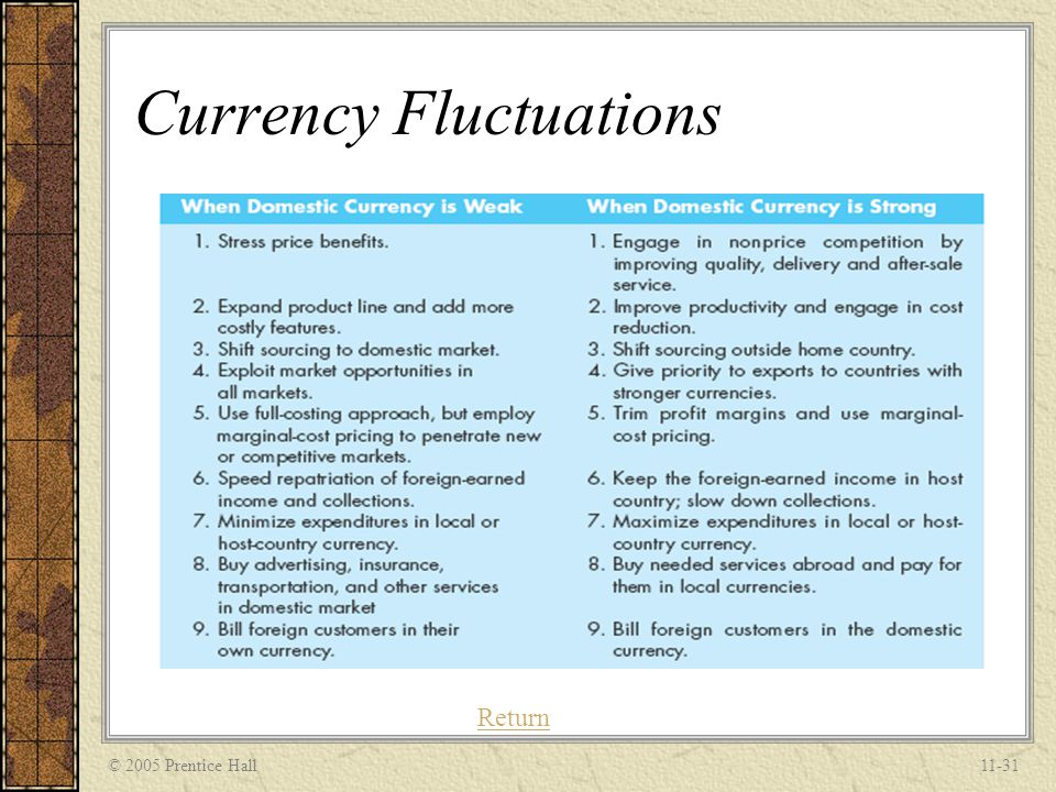 © 2005 Prentice Hall11-32 Inflationary Environment Defined as a persistent upward change in price levels –Can be caused by an increase in the money supply –Can be caused by currency devaluation Essential requirement for pricing is the maintenance of operating margins Return