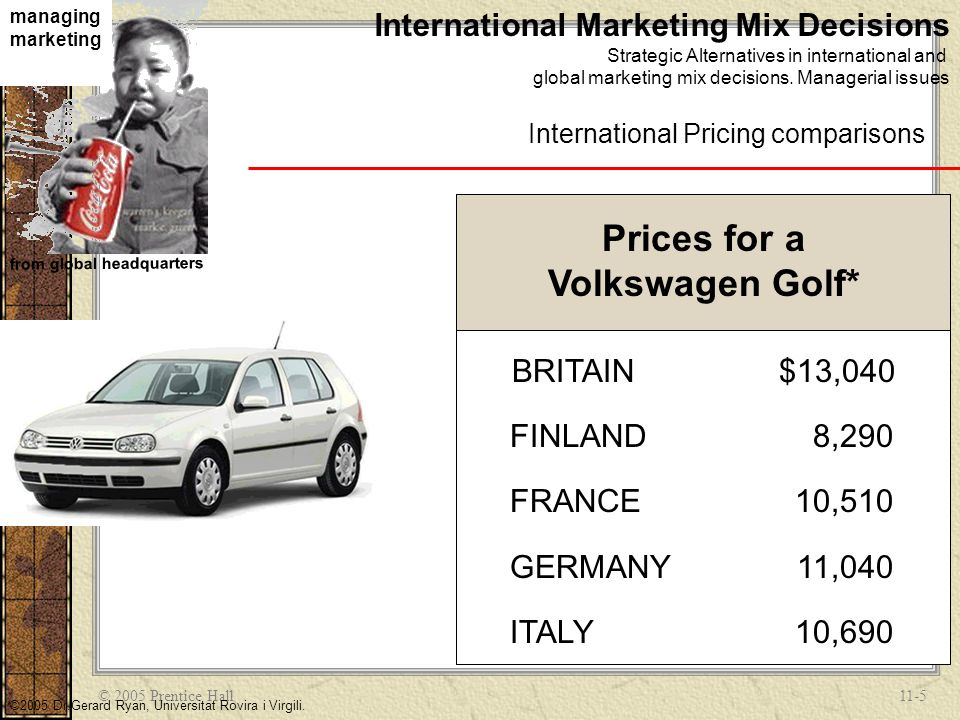 © 2005 Prentice Hall11-5 managing marketing from global headquarters ©2005 Dr.Gerard Ryan, Universitat Rovira i Virgili. International Marketing Mix D