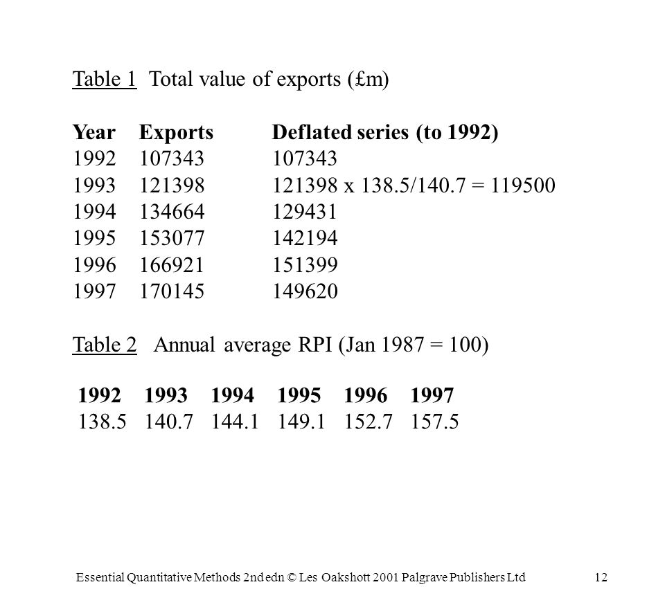 Essential Quantitative Methods 2nd edn © Les Oakshott 2001 Palgrave Publishers Ltd12 Table 1 Total value of exports (£m) YearExports Deflated series (to 1992) x 138.5/140.7 = Table 2 Annual average RPI (Jan 1987 = 100)