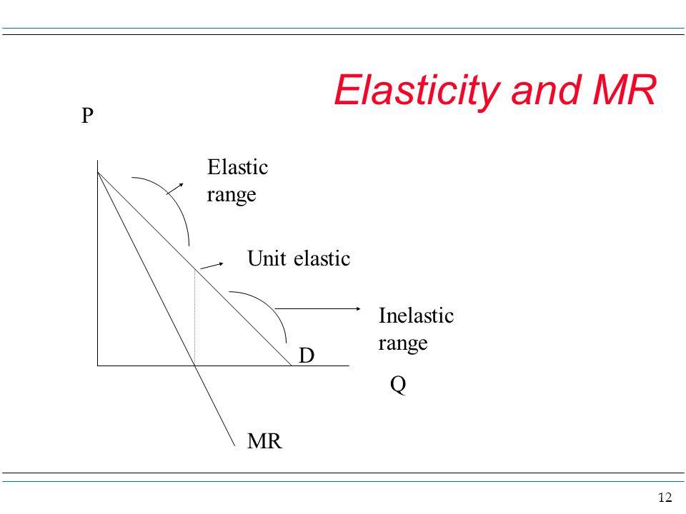 12 Elasticity and MR MR D Q P Elastic range Unit elastic Inelastic range