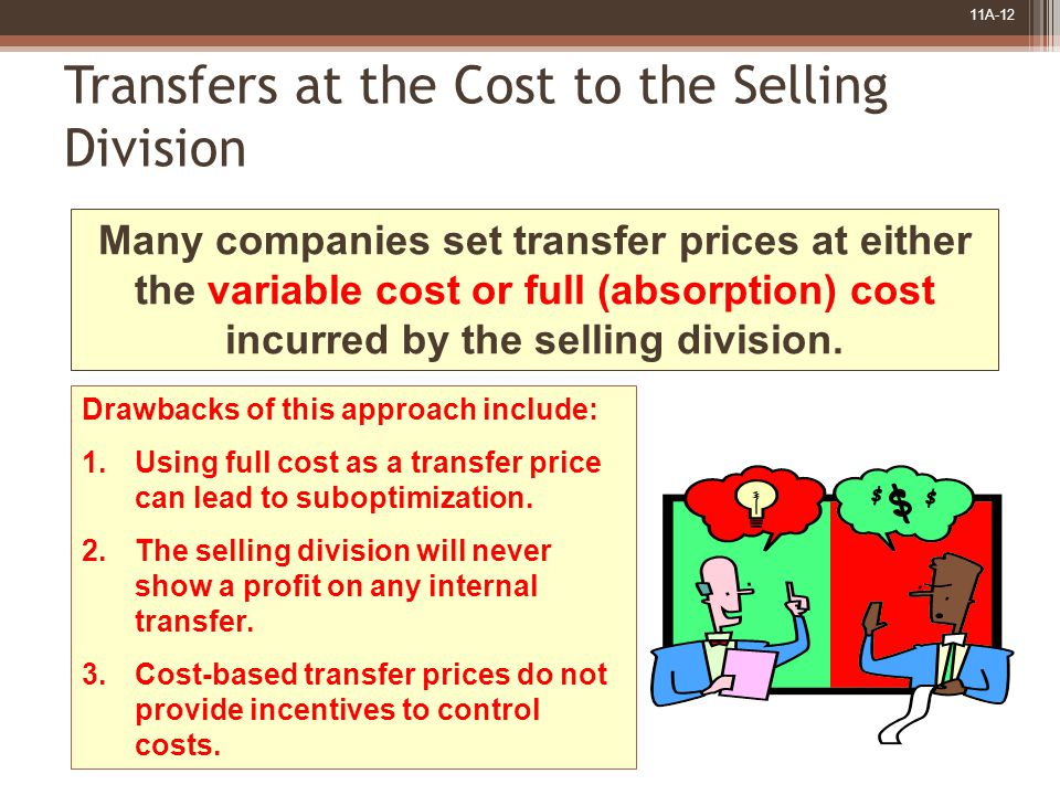 11A-12 Transfers at the Cost to the Selling Division Many companies set transfer prices at either the variable cost or full (absorption) cost incurred