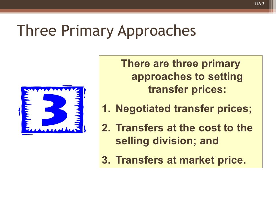 11A-3 Three Primary Approaches There are three primary approaches to setting transfer prices: 1.Negotiated transfer prices; 2.Transfers at the cost to the selling division; and 3.Transfers at market price.