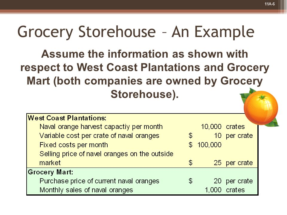 11A-6 Grocery Storehouse – An Example Assume the information as shown with respect to West Coast Plantations and Grocery Mart (both companies are owned by Grocery Storehouse).