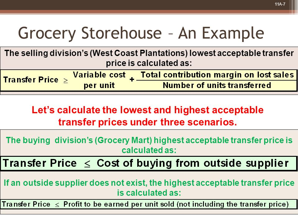 11A-7 Grocery Storehouse – An Example The selling divisions (West Coast Plantations) lowest acceptable transfer price is calculated as: The buying divisions (Grocery Mart) highest acceptable transfer price is calculated as: Lets calculate the lowest and highest acceptable transfer prices under three scenarios.