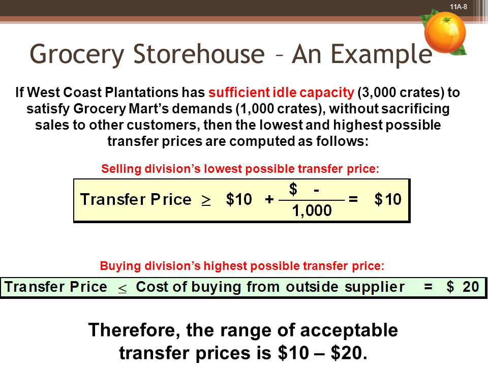 11A-8 Grocery Storehouse – An Example If West Coast Plantations has sufficient idle capacity (3,000 crates) to satisfy Grocery Marts demands (1,000 cr