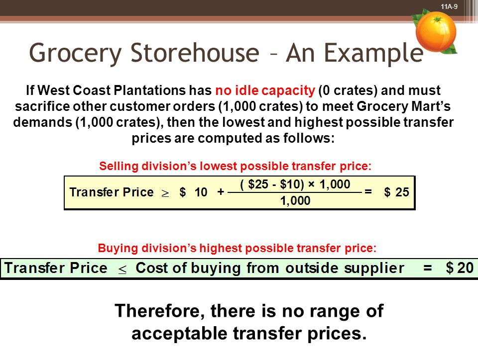 11A-9 Grocery Storehouse – An Example If West Coast Plantations has no idle capacity (0 crates) and must sacrifice other customer orders (1,000 crates