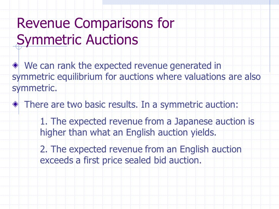 Revenue Comparisons for Symmetric Auctions We can rank the expected revenue generated in symmetric equilibrium for auctions where valuations are also symmetric.