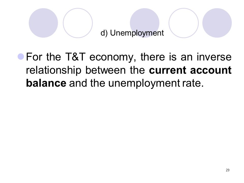 29 For the T&T economy, there is an inverse relationship between the current account balance and the unemployment rate.