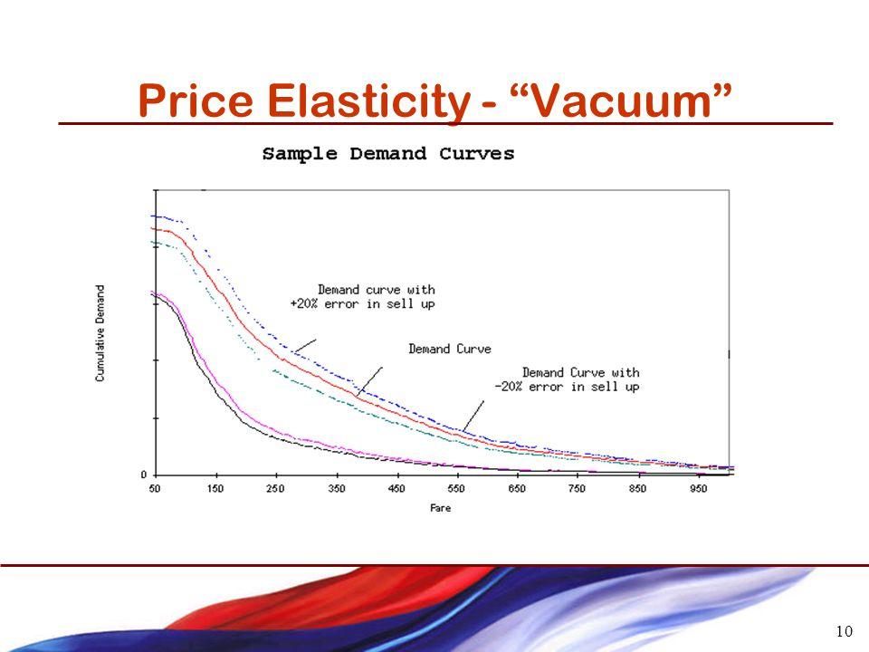 10 Price Elasticity - Vacuum