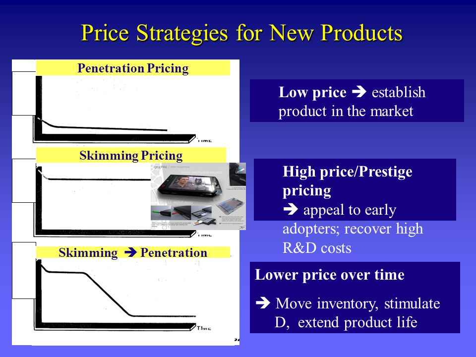 Price Strategies for New Products PRICE Skimming Penetration Penetration Pricing Skimming Pricing Low price establish product in the market High price/Prestige pricing appeal to early adopters; recover high R&D costs Lower price over time Move inventory, stimulate D, extend product life