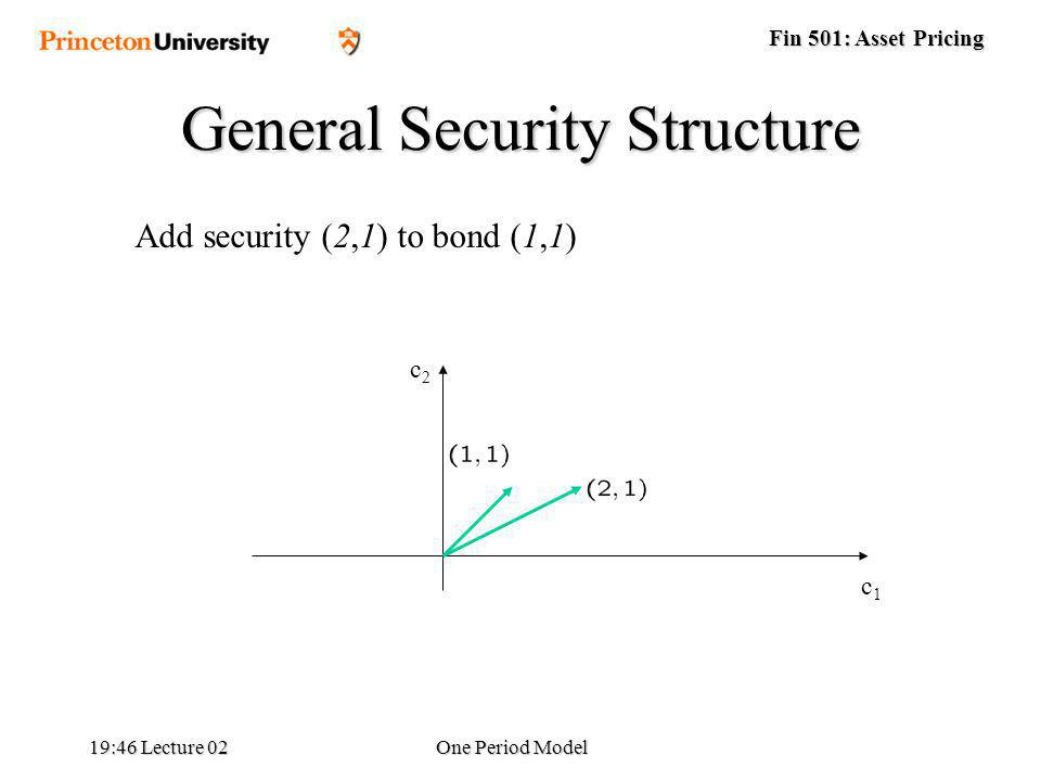 Fin 501: Asset Pricing 19:48 Lecture 02One Period Model Add security (2,1) to bond (1,1) General Security Structure c1c1 c2c2