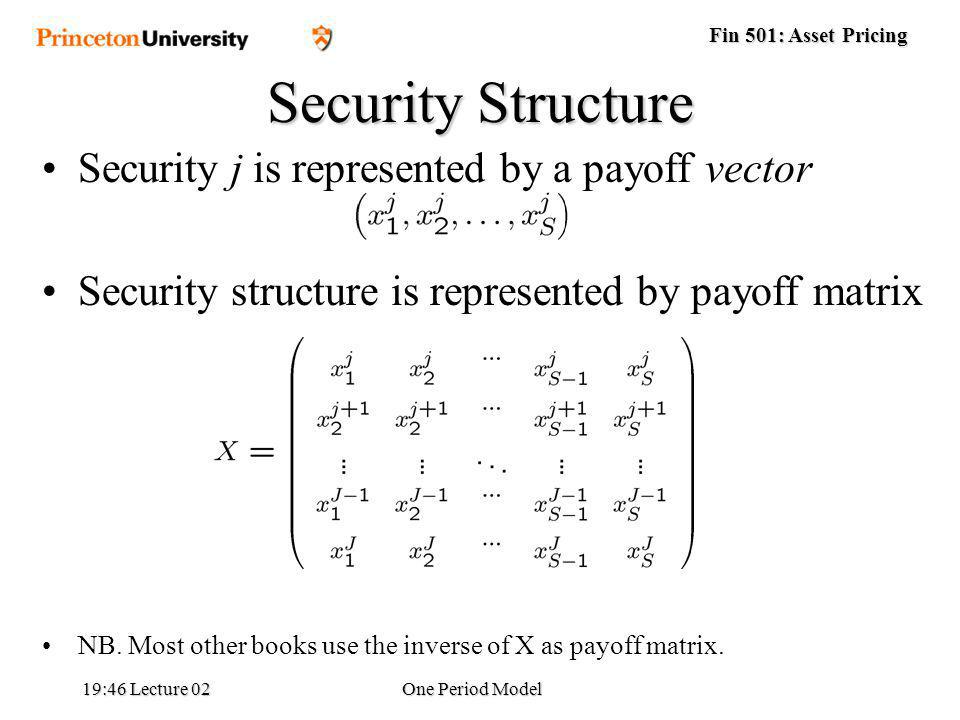 Fin 501: Asset Pricing 19:48 Lecture 02One Period Model Security Structure Security j is represented by a payoff vector Security structure is represented by payoff matrix NB.