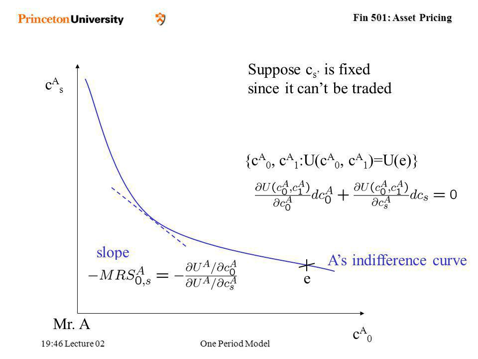Fin 501: Asset Pricing 19:48 Lecture 02One Period Model Mr.