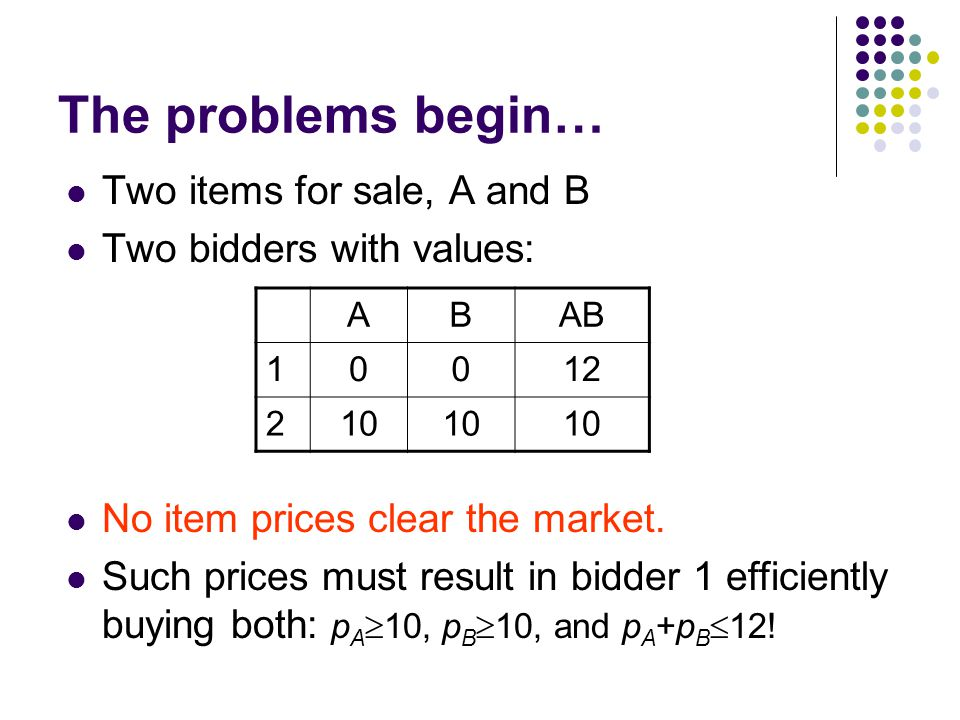The problems begin… Two items for sale, A and B Two bidders with values: ABAB 10012 210 No item prices clear the market.