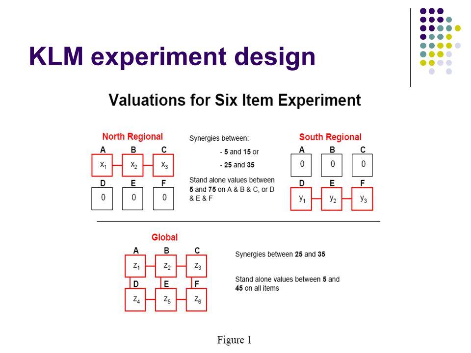 KLM experiment design