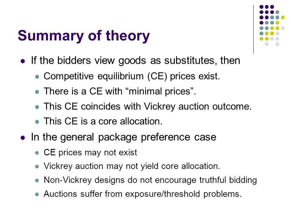 Summary of theory If the bidders view goods as substitutes, then Competitive equilibrium (CE) prices exist.