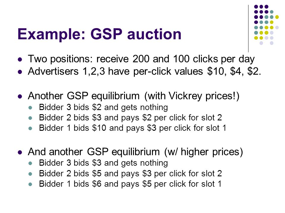 Example: GSP auction Two positions: receive 200 and 100 clicks per day Advertisers 1,2,3 have per-click values $10, $4, $2.