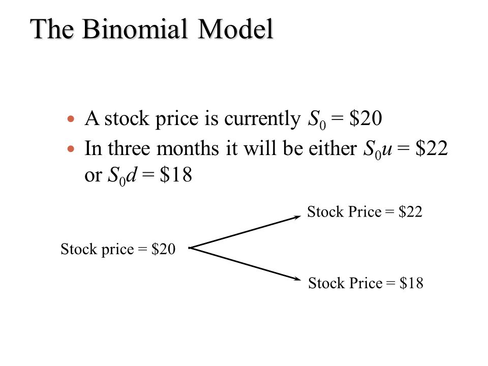 The Binomial Model A stock price is currently S 0 = $20 In three months it will be either S 0 u = $22 or S 0 d = $18 Stock Price = $22 Stock Price = $18 Stock price = $20