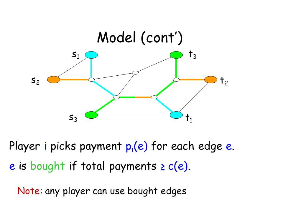 Model (cont) Player i picks payment p i (e) for each edge e.