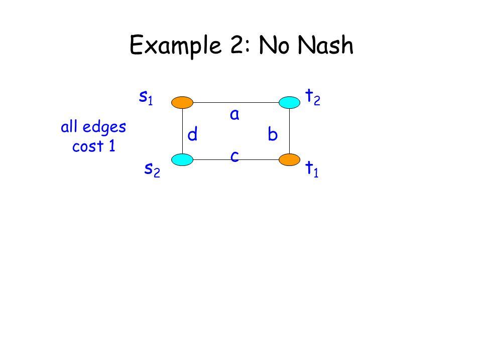 Example 2: No Nash s1s1 t1t1 t2t2 s2s2 all edges cost 1 a b c d