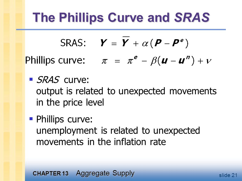 CHAPTER 13 Aggregate Supply slide 21 The Phillips Curve and SRAS SRAS curve: output is related to unexpected movements in the price level Phillips curve: unemployment is related to unexpected movements in the inflation rate