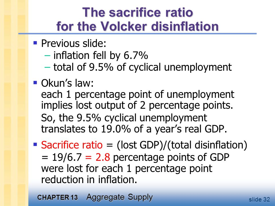 CHAPTER 13 Aggregate Supply slide 32 The sacrifice ratio for the Volcker disinflation Previous slide: –inflation fell by 6.7% –total of 9.5% of cyclical unemployment Okuns law: each 1 percentage point of unemployment implies lost output of 2 percentage points.