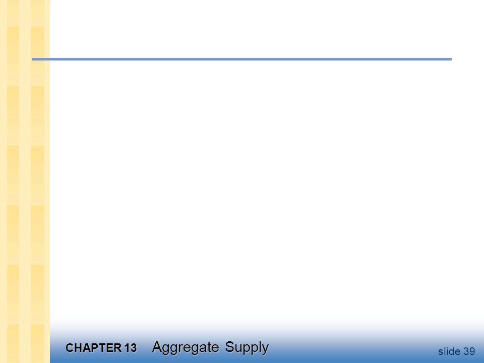 CHAPTER 13 Aggregate Supply slide 39