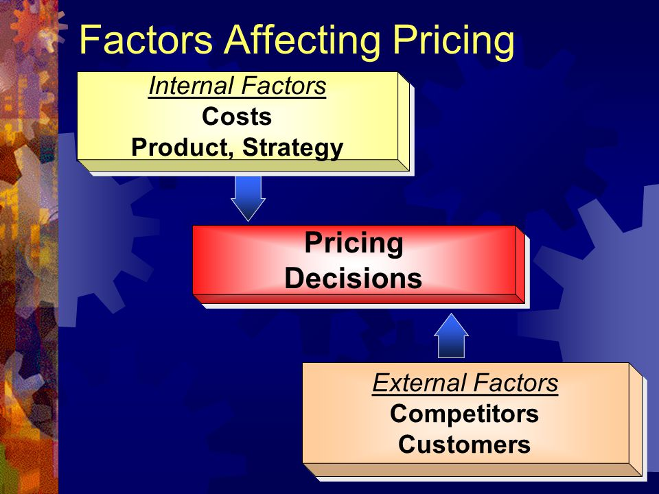 Cost-Based Pricing Approaches Cost-Plus Pricing Cost-Plus Pricing - Adds a standard mark up to the cost of the product Useful when there are a great many products or demand is hard to forecast Simple to implement Breakeven or Target Profit Pricing Breakeven or Target Profit Pricing - Price is set to meet a specific profit target Also takes consumer demand into account