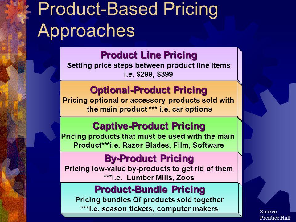 General Price Adjustment Strategies Adjusting Prices for Psychological Effect.