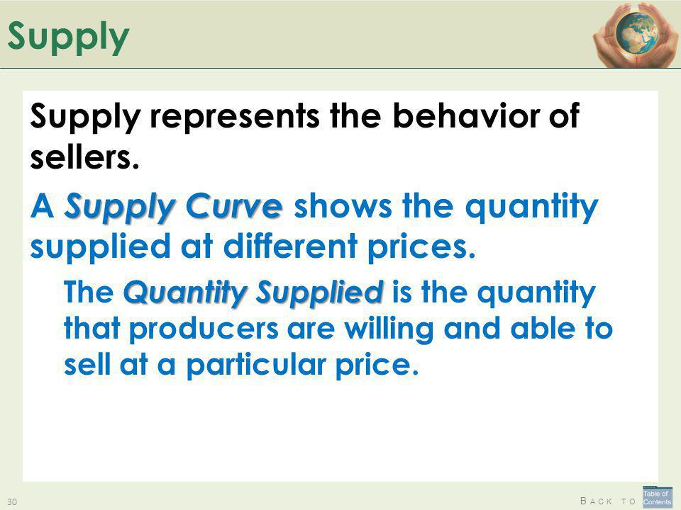 B ACK TO Supply Supply represents the behavior of sellers. Supply Curve A Supply Curve shows the quantity supplied at different prices. Quantity Suppl