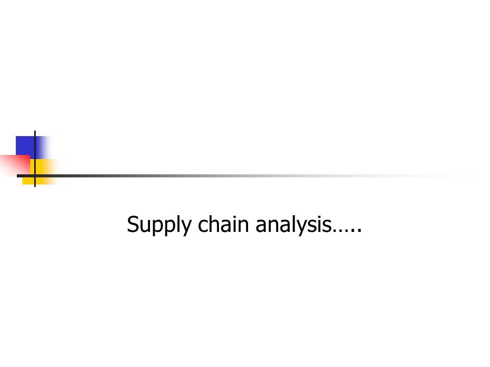 Supply chain analysis…..