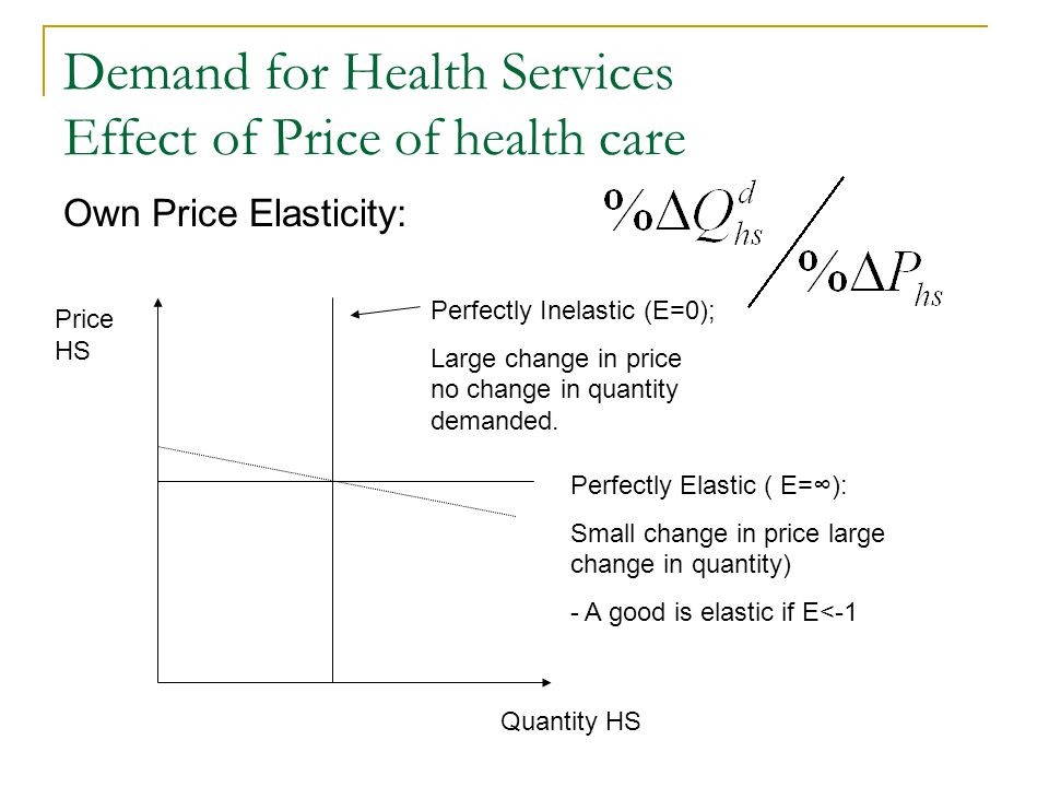 Demand for Health Services Effect of Price of health care Own Price Elasticity: Price HS Quantity HS Perfectly Inelastic (E=0); Large change in price