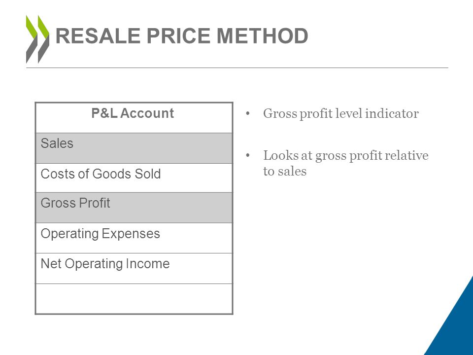 Calculation of Arms length price (ALP): ALP = Resale Price - (Resale Price Margin x Resale Price) Resale Price Margin = Sales Price - Purchase Price S ales Price 6 RESALE PRICE METHOD