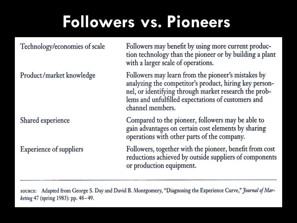 Followers vs. Pioneers