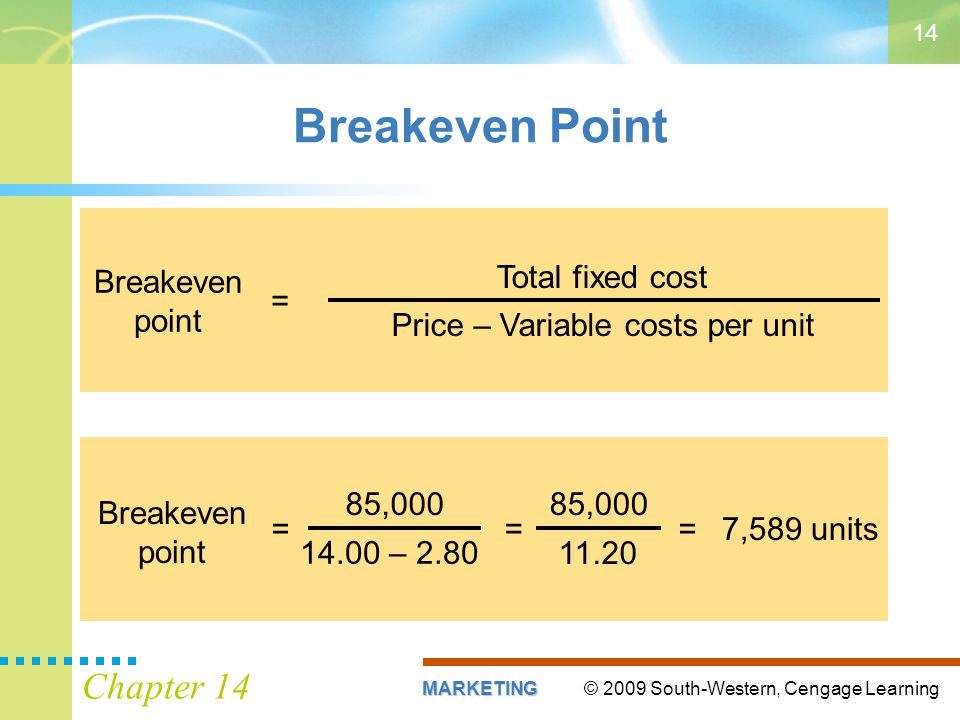 © 2009 South-Western, Cengage LearningMARKETING Chapter 14 14 Breakeven point Breakeven Point 7,589 units = 85,000 14.00 – 2.80 11.20 === Total fixed cost Price – Variable costs per unit