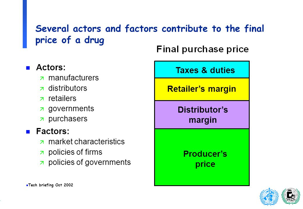 n Tech briefing Oct 2002 Several actors and factors contribute to the final price of a drug n Actors: ä manufacturers ä distributors ä retailers ä governments ä purchasers n Factors: ä market characteristics ä policies of firms ä policies of governments Producers price Distributors margin Retailers margin Taxes & duties