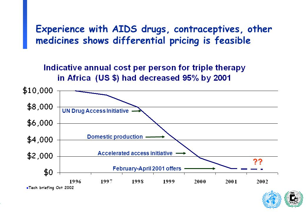 n Tech briefing Oct 2002 UN Drug Access Initiative Domestic production Accelerated access initiative February-April 2001 offers Experience with AIDS drugs, contraceptives, other medicines shows differential pricing is feasible ??