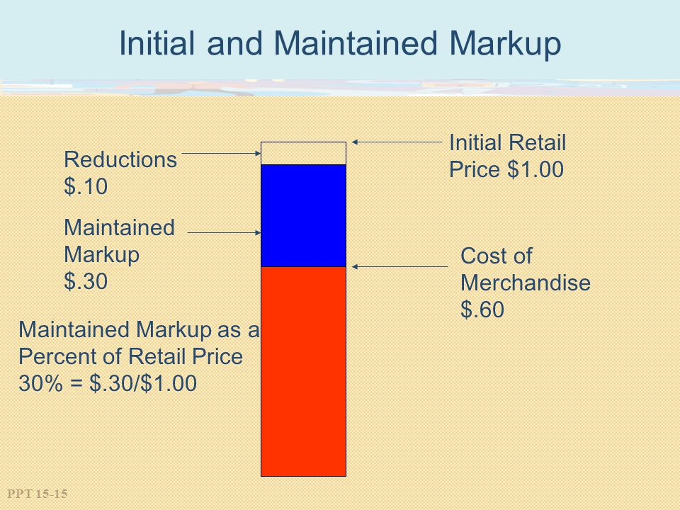 PPT 15-15 Initial and Maintained Markup Initial Retail Price $1.00 Cost of Merchandise $.60 Maintained Markup $.30 Maintained Markup as a Percent of R