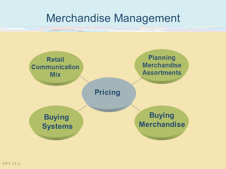 PPT 15-3 Merchandise Management Buying Systems Planning Merchandise Assortments Buying Merchandise Pricing Retail Communication Mix