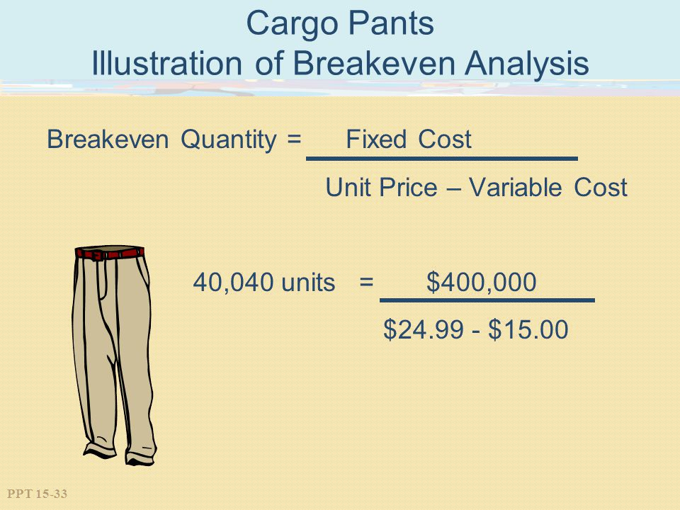 PPT 15-33 Cargo Pants Illustration of Breakeven Analysis Breakeven Quantity = Fixed Cost Unit Price – Variable Cost 40,040 units = $400,000 $24.99 - $