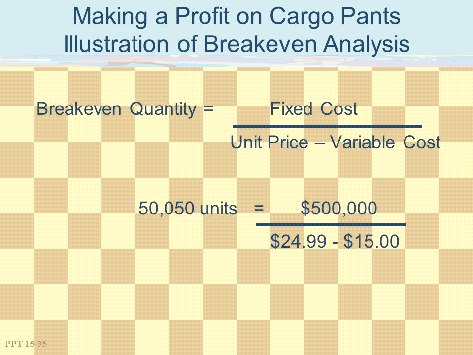 PPT 15-35 Making a Profit on Cargo Pants Illustration of Breakeven Analysis Breakeven Quantity = Fixed Cost Unit Price – Variable Cost 50,050 units =
