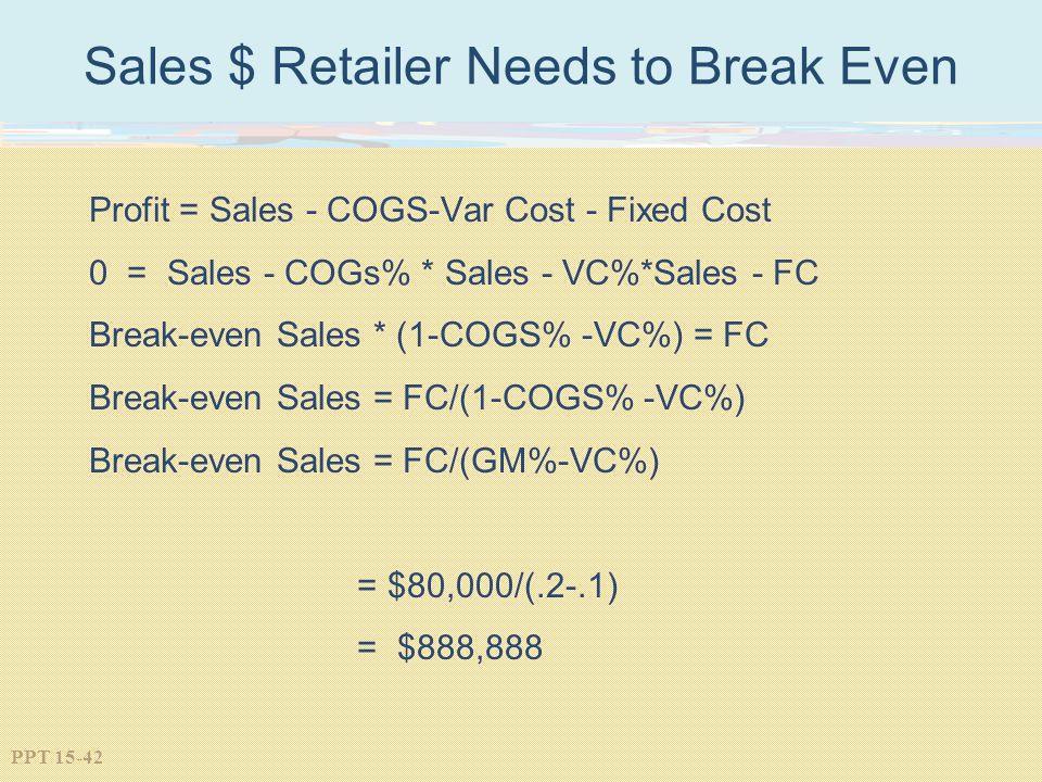 PPT 15-42 Sales $ Retailer Needs to Break Even Profit = Sales - COGS-Var Cost - Fixed Cost 0 = Sales - COGs% * Sales - VC%*Sales - FC Break-even Sales