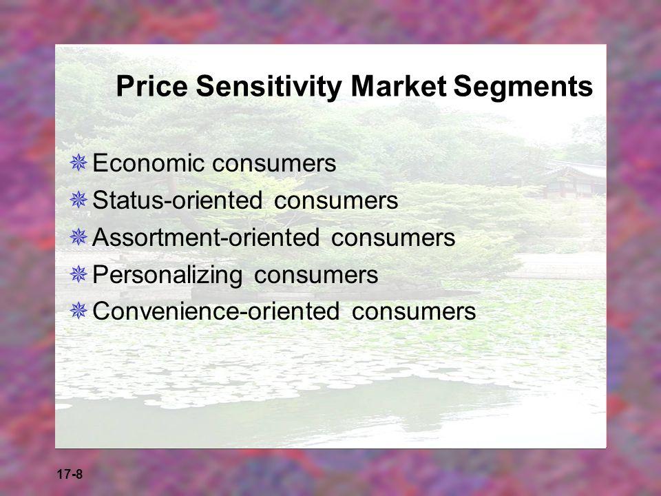 17-8 Price Sensitivity Market Segments Economic consumers Status-oriented consumers Assortment-oriented consumers Personalizing consumers Convenience-oriented consumers