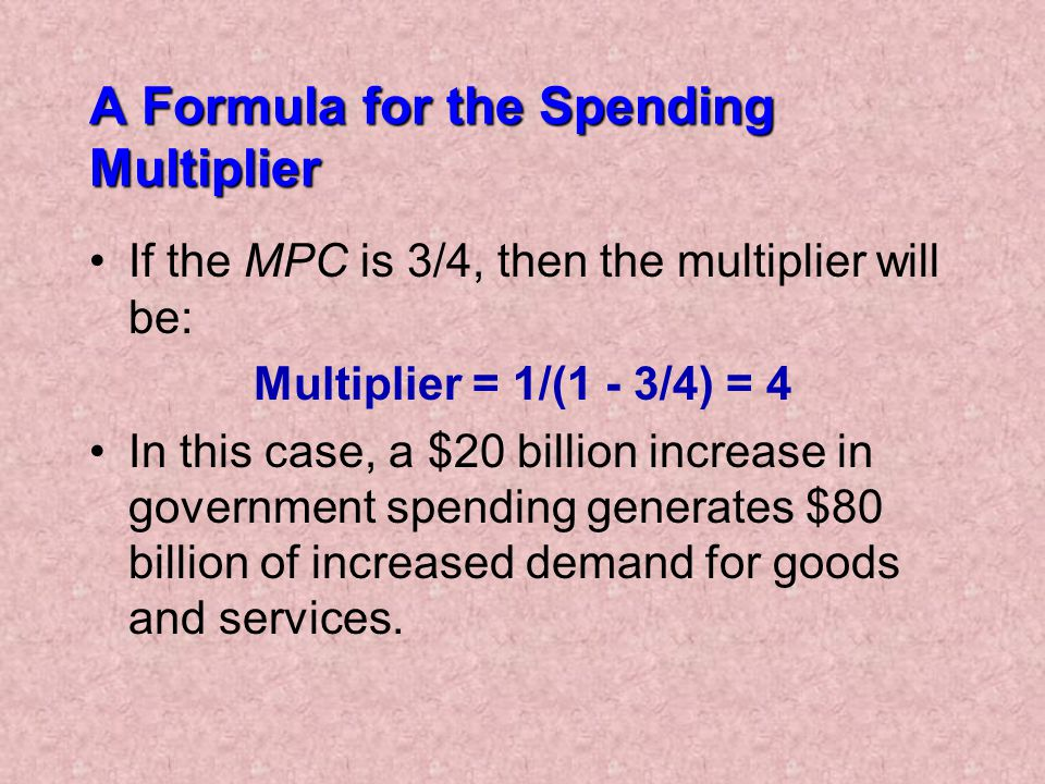 A Formula for the Spending Multiplier If the MPC is 3/4, then the multiplier will be: Multiplier = 1/(1 - 3/4) = 4 In this case, a $20 billion increase in government spending generates $80 billion of increased demand for goods and services.